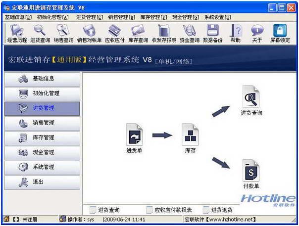 宏联仓库管理软件