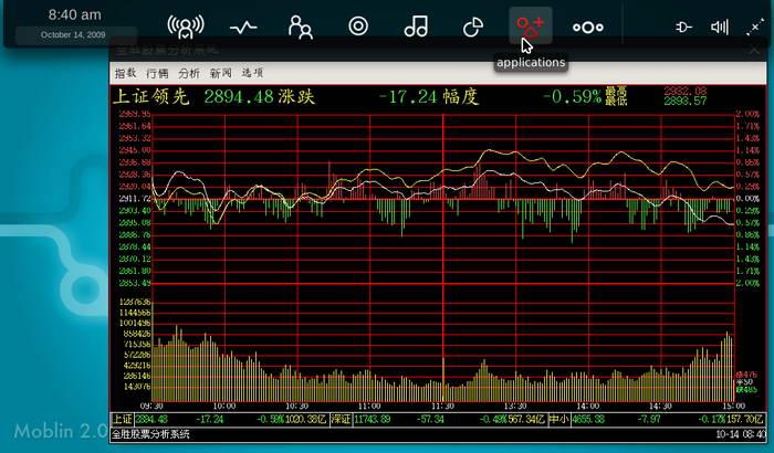 全胜Linux股票行情与分析软件