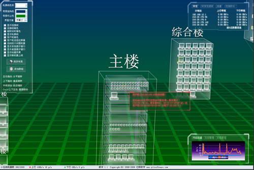 X-Router 超級路由器