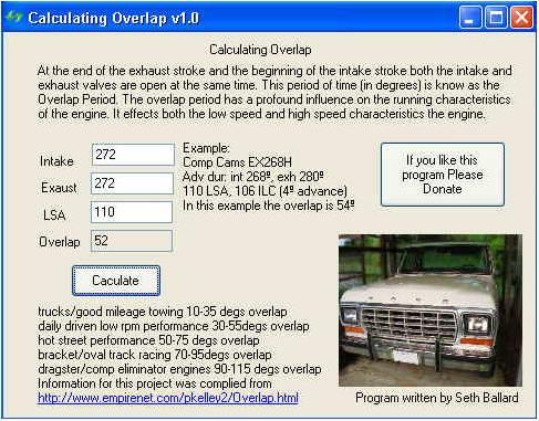 Calculating Overlap