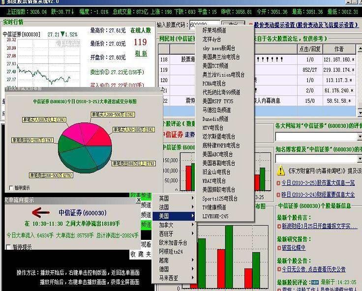 拍度股票大单监控系统
