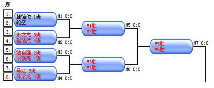 索美对阵模式比赛编排管理系统