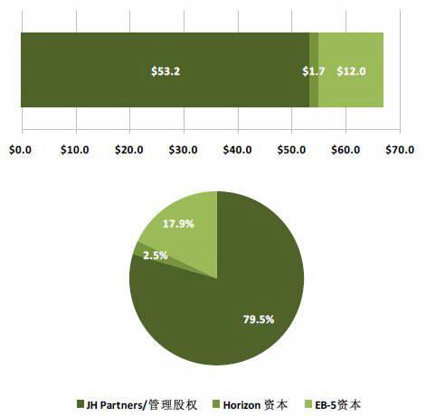 财务分析软件智泽华财务顾问专家系统