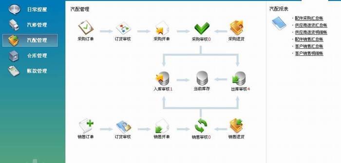 汽车修理厂服务管理软件(单机版)