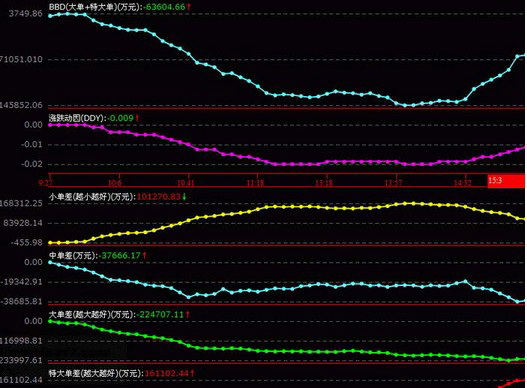 中泰证券融易汇