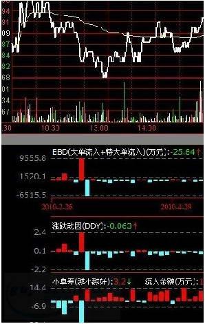 渤海证券新合一版通达信行情交易
