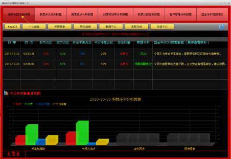 盛金华尔中国股市大富豪 For linux