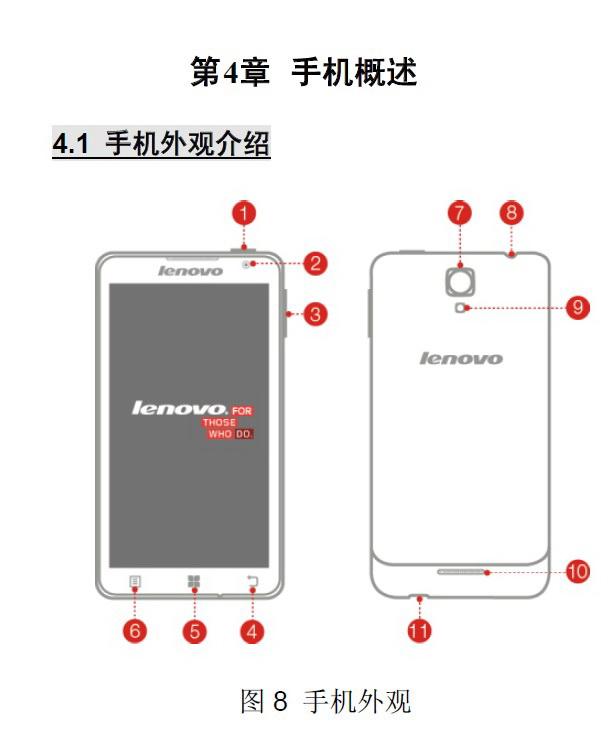 联想S898t+手机使用说明书