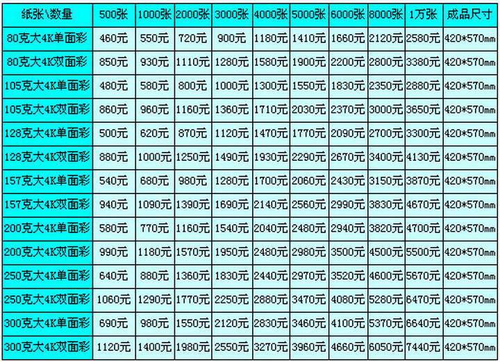戈多印刷报价软件