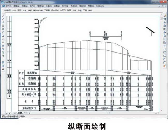 飞时达市政道路设计软件RDCADS