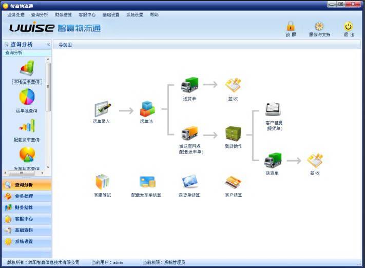 智赢物流通物流软件网络版