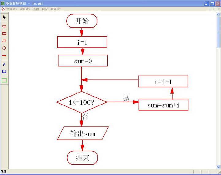 玲珑算法框图工具