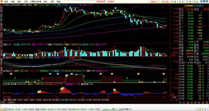 山西证券汇通启富分析交易系统