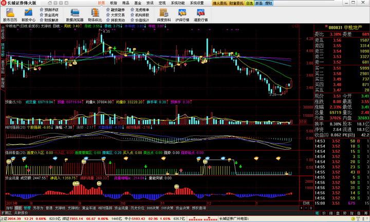 长城证券烽火版分析交易系统