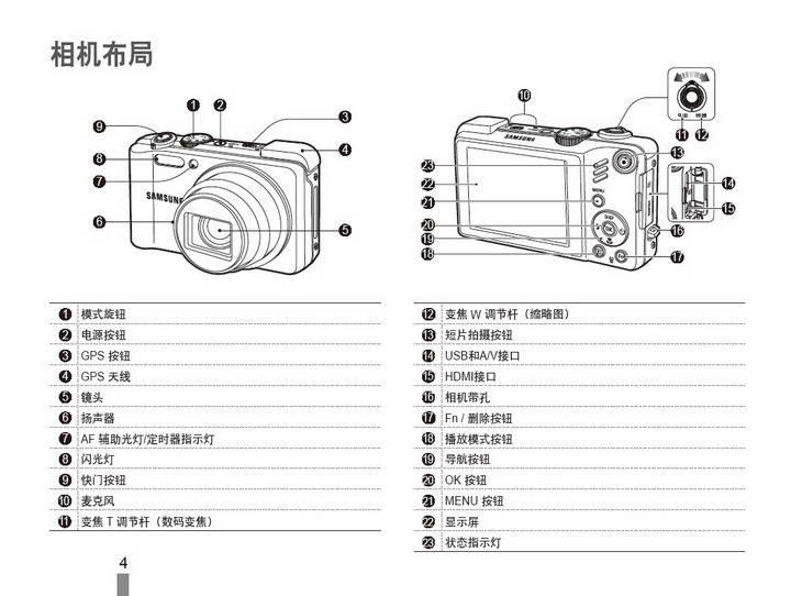 三星WB660数码相机使用说明书