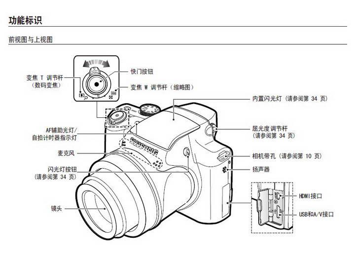 三星WB5500数码相机使用说明书