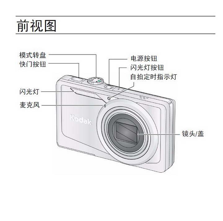 柯达M381数码相机使用说明书