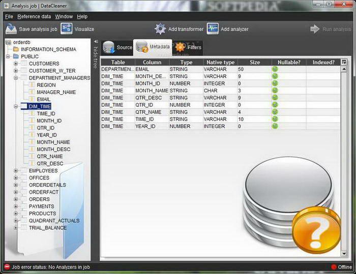 DataCleaner For Mac