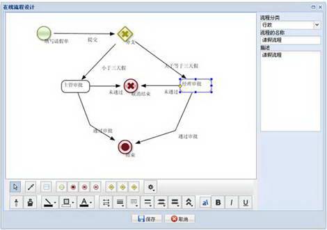 MxGraph For Mac