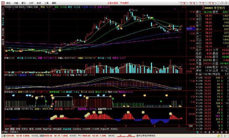 国开证券合一版分析交易系统
