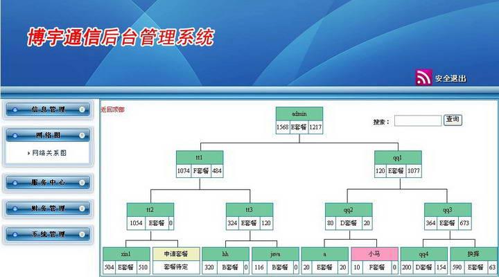 双轨制直销会员管理结算系统