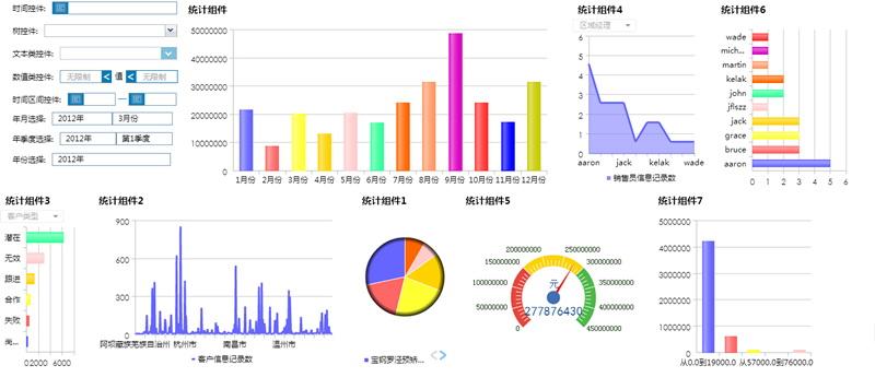 商业智能数据可视化分析软件FineBI