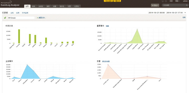 ManageEngine日志审计系统