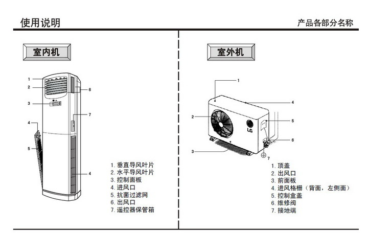lg lp-s5012dt空调使用安装说明书