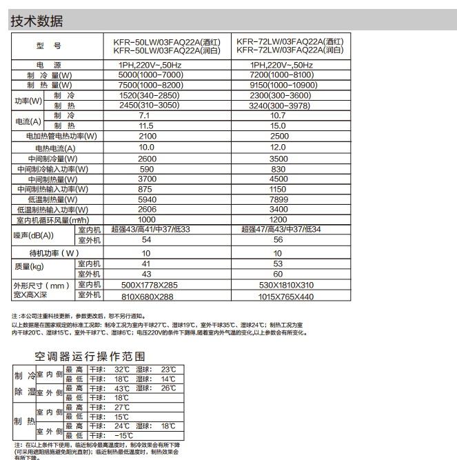 海尔KFR-50LW/03FAQ22A(酒红)柜式空调使用安装说明书