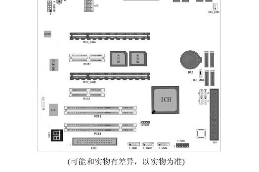 七彩虹C.P965 Deluxe Ver2.2说明书