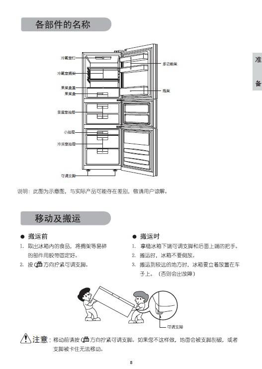 LG GR-S25EHYD电冰箱使用说明书