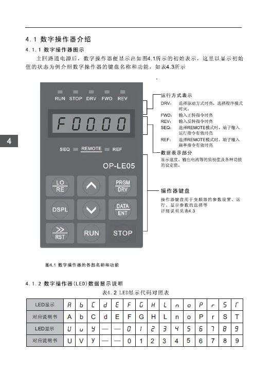 富凌BD550-037G-4变频器使用说明书