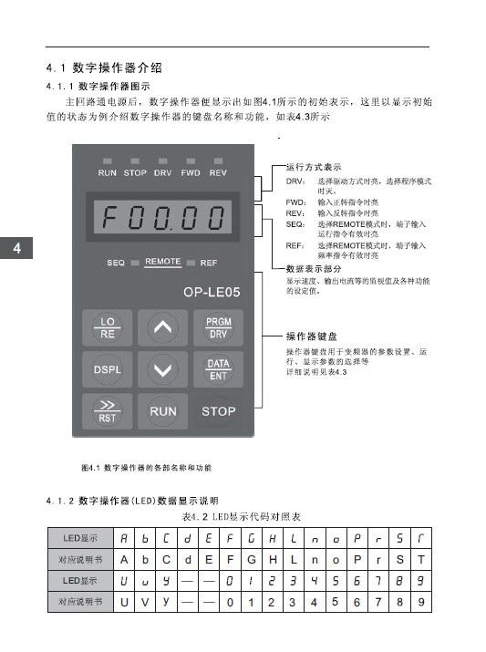 富凌BD550-200G-4变频器使用说明书
