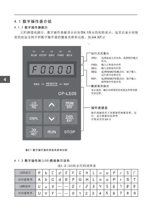 富凌BD550-160G-4变频器使用说明书