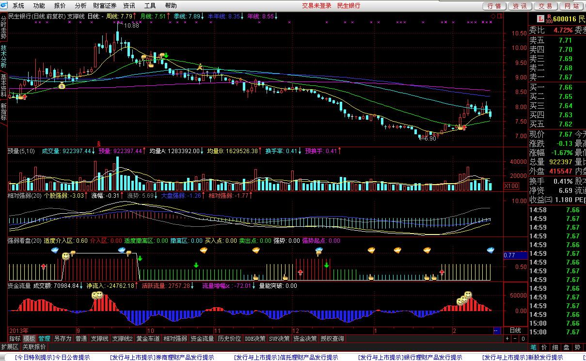 财富证券财富快车分析交易系统