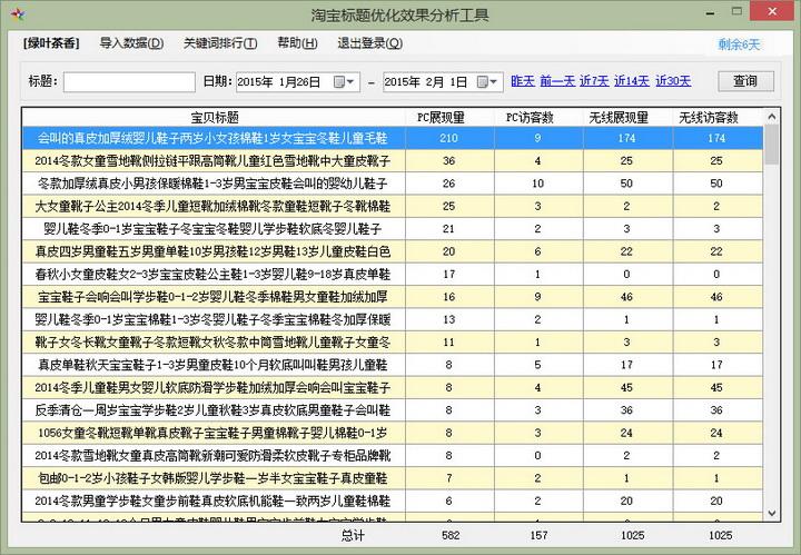 淘宝标题优化效果分析工具