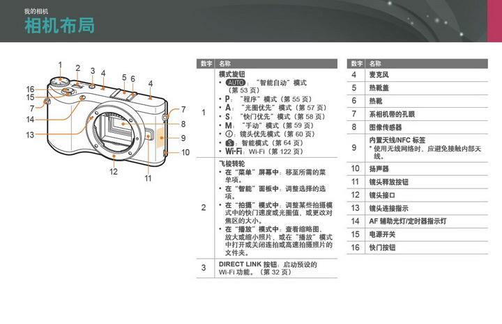 三星NX300数码相机使用说明书
