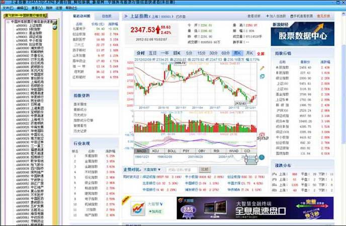 中国所有股票行情信息快速查