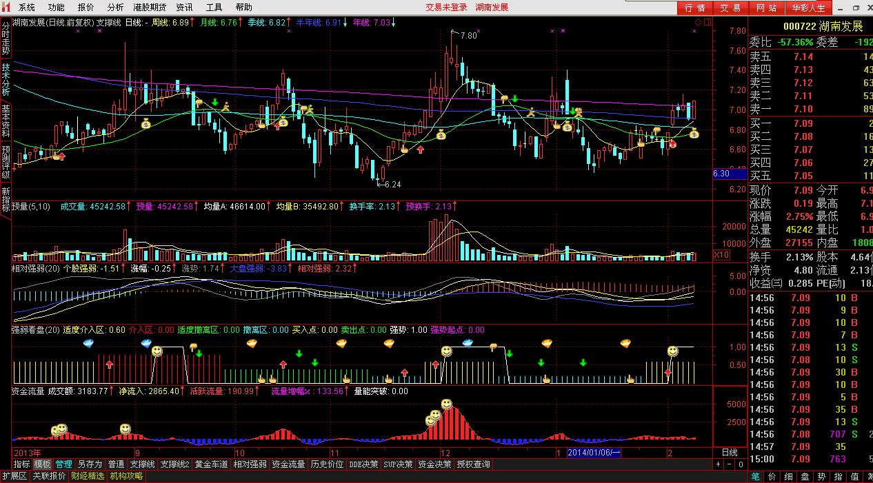 华西证券华彩人生1点通分析交易系统
