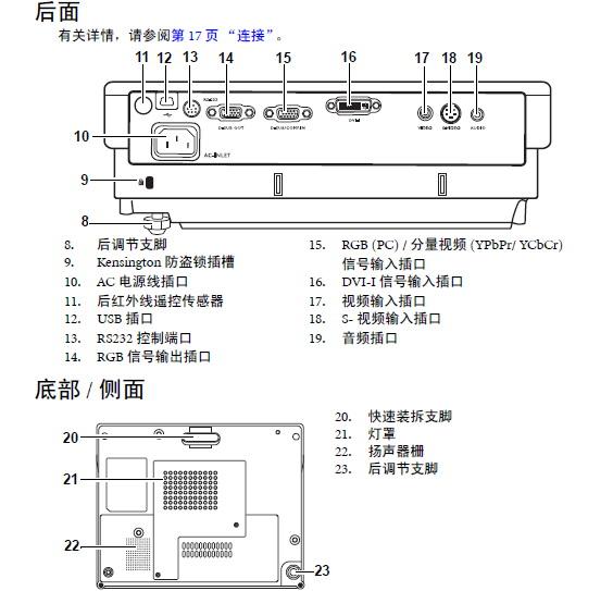 明基mp724投影仪使用说明书