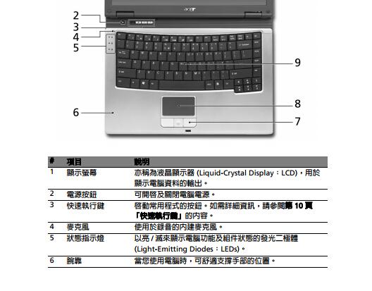 宏碁TravelMate 4600系列笔记本使用说明书