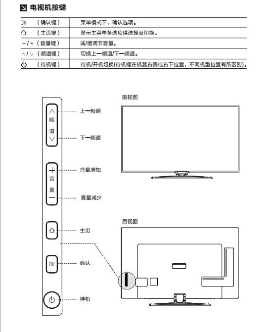 TCL王牌L42E5700A-UD液晶彩电使用说明书