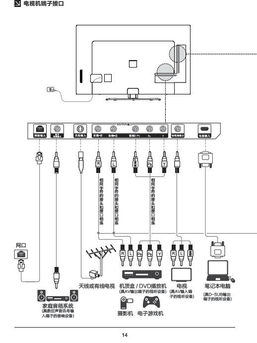 tcl王牌l55e5700a-ud液晶彩电使用说明书