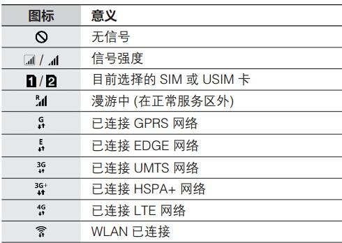 三星SM-J5008手机使用说明书