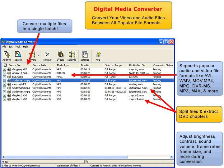 Digital Media Converter
