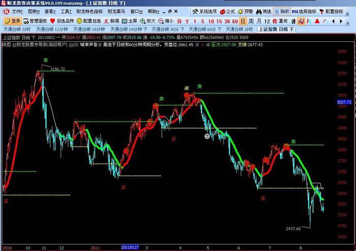 财龙投资决策系统