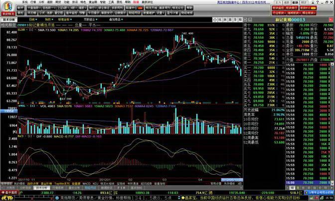 东北证券钱龙软件