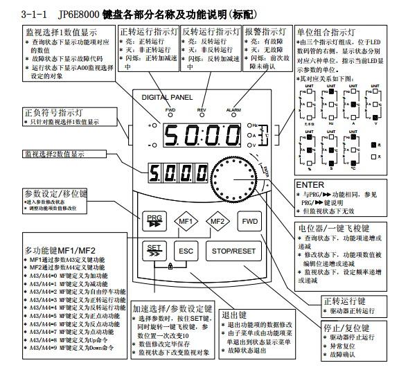 普传pi8100200g3变频器使用说明书官方下载|普传pi
