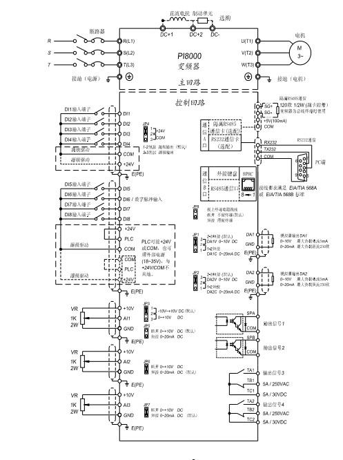 普传pi8100280g3变频器使用说明书