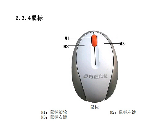 方正鼠米C100系列电脑简体中文版说明书